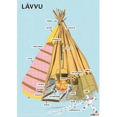 Sámis - Lávvu